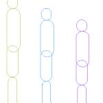 Kleine Person = 151 cm; Mittlere Person = 171 cm; Große Person = 191 cm